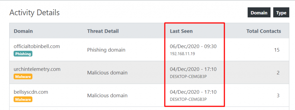 Screenshot from the Lumu portal of Activity Details used for mitigation and remediation in incident response